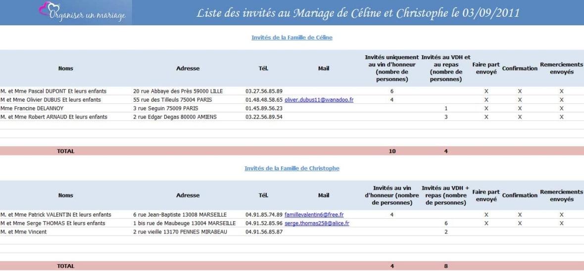 organisation mariage liste invites